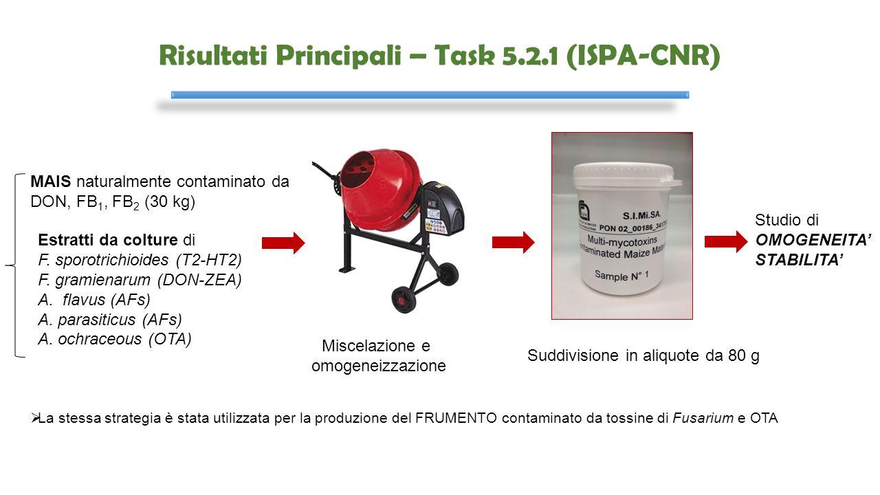 Risultati Principali – Task 5.2.1 (ISPA-CNR)