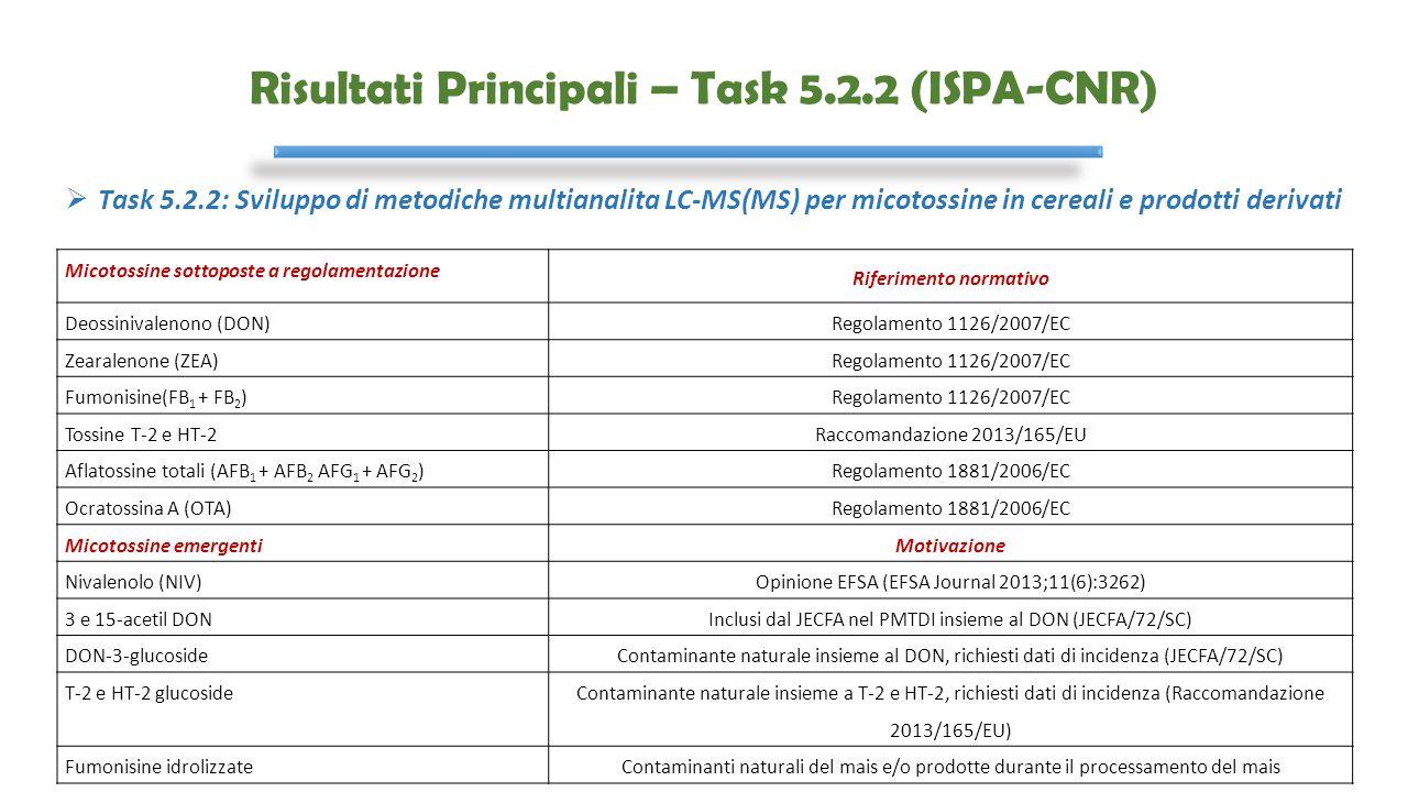 Risultati Principali – Task 5.2.2 (ISPA-CNR)