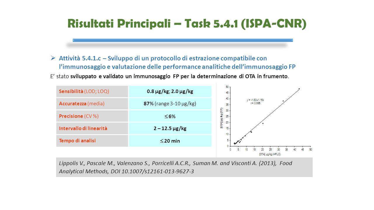Risultati Principali – Task 5.4.1 (ISPA-CNR)