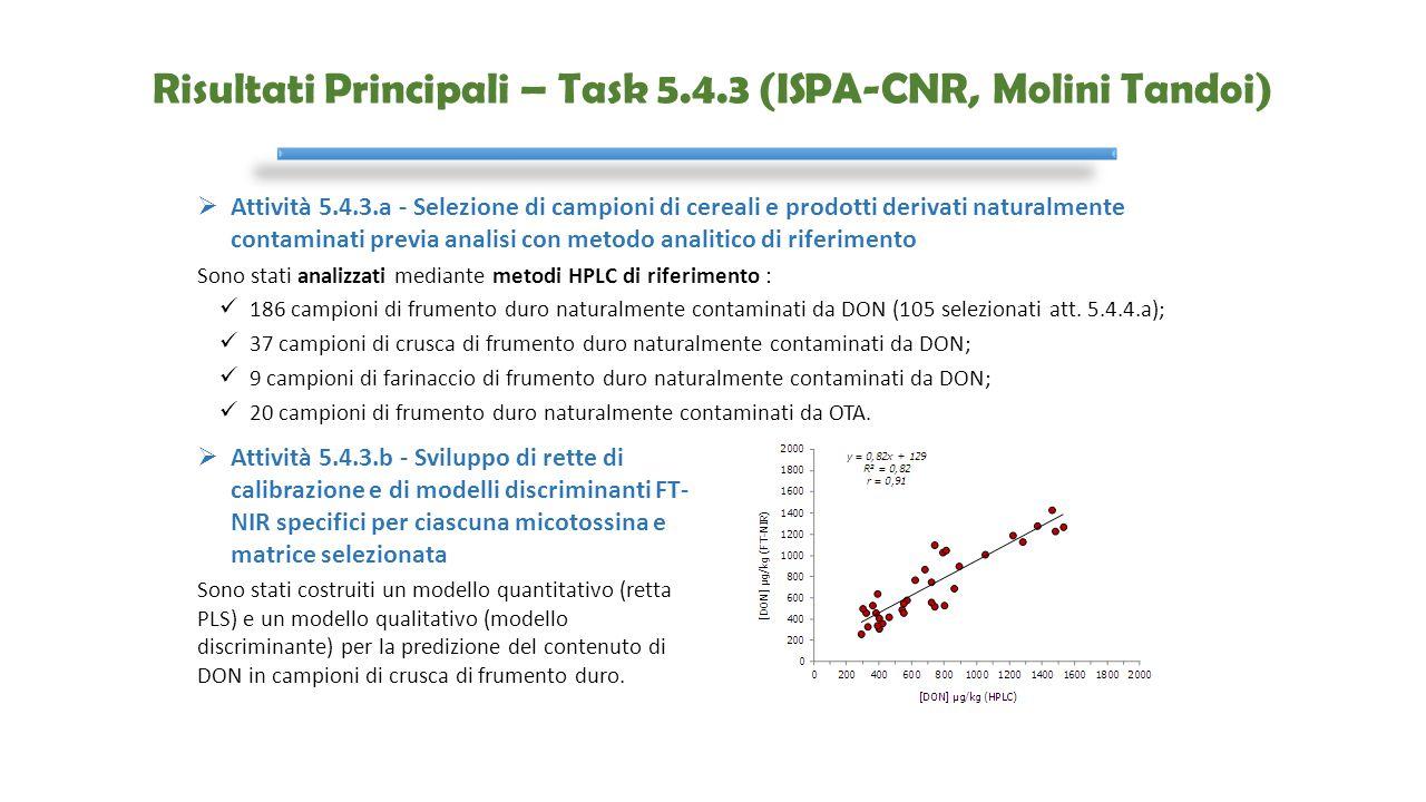 Risultati Principali – Task 5.4.3 (ISPA-CNR, Molini Tandoi)