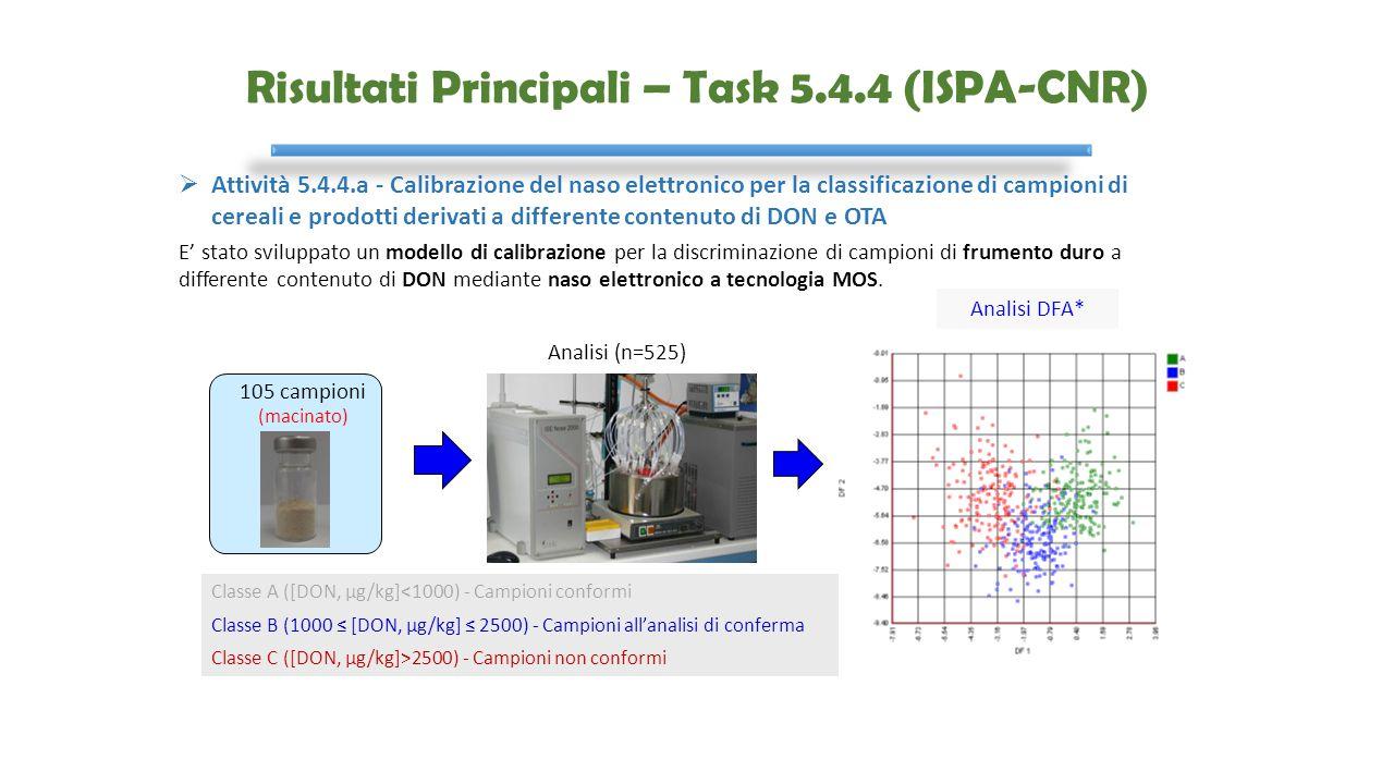Risultati Principali – Task 5.4.4 (ISPA-CNR)