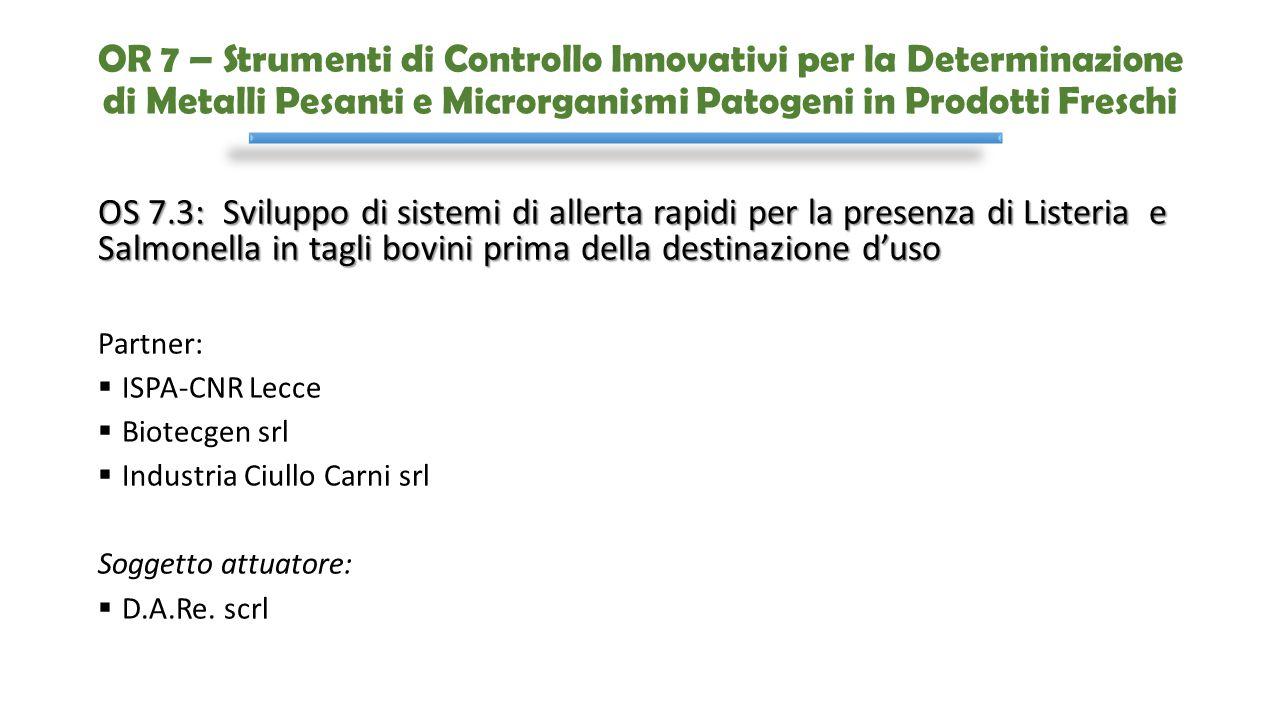 OR 7 – Strumenti di Controllo Innovativi per la Determinazione di Metalli Pesanti e Microrganismi Patogeni in Prodotti Freschi