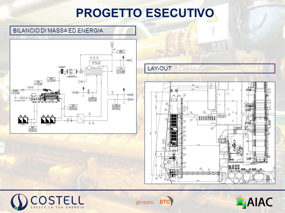 PROGETTO ESECUTIVO BILANCIO DI MASSA ED ENERGIA LAY-OUT