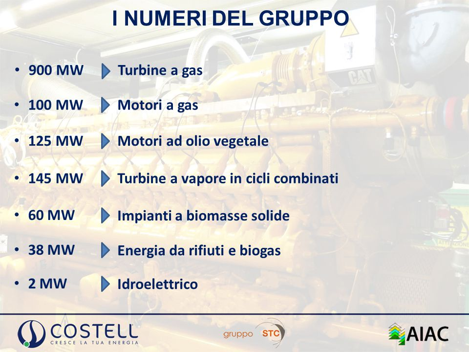 I NUMERI DEL GRUPPO 900 MW Turbine a gas 100 MW Motori a gas 125 MW