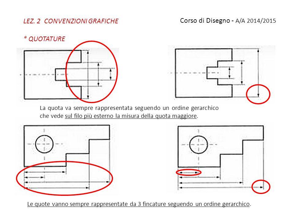 LEZ. 2 CONVENZIONI GRAFICHE * QUOTATURE