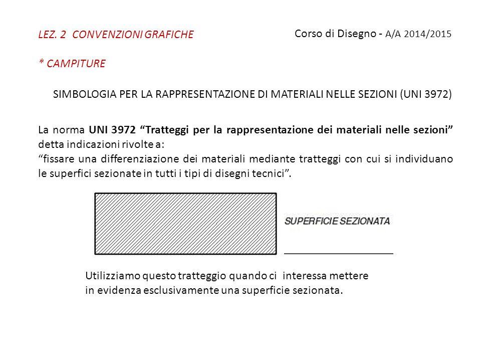 LEZ. 2 CONVENZIONI GRAFICHE * CAMPITURE