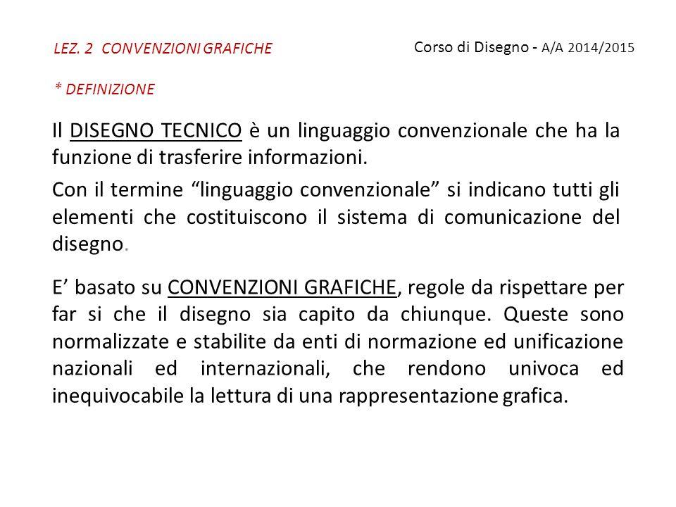 LEZ. 2 CONVENZIONI GRAFICHE * DEFINIZIONE