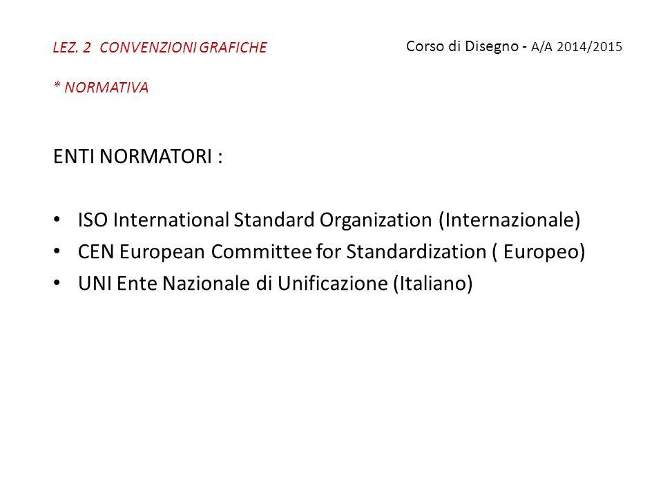 ISO International Standard Organization (Internazionale)