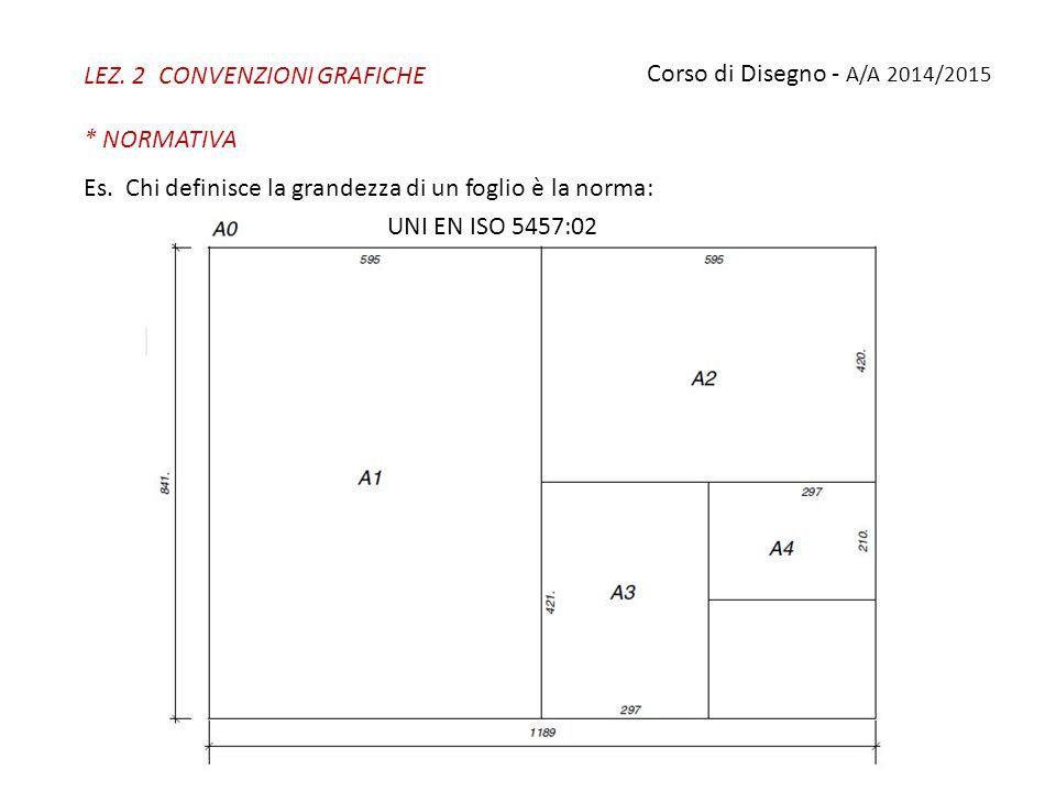 LEZ. 2 CONVENZIONI GRAFICHE * NORMATIVA