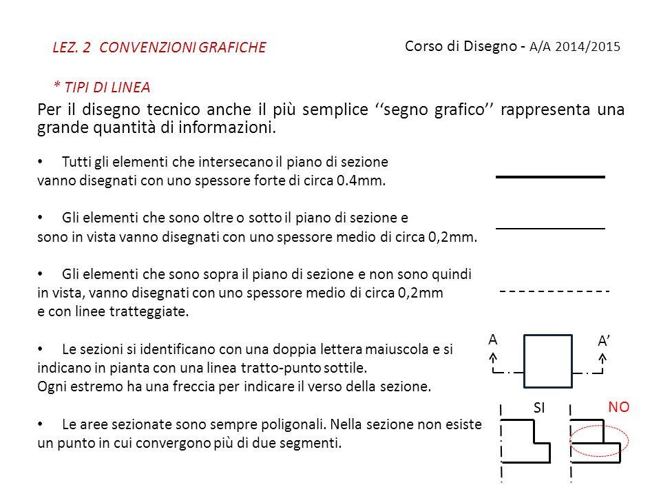 LEZ. 2 CONVENZIONI GRAFICHE * TIPI DI LINEA