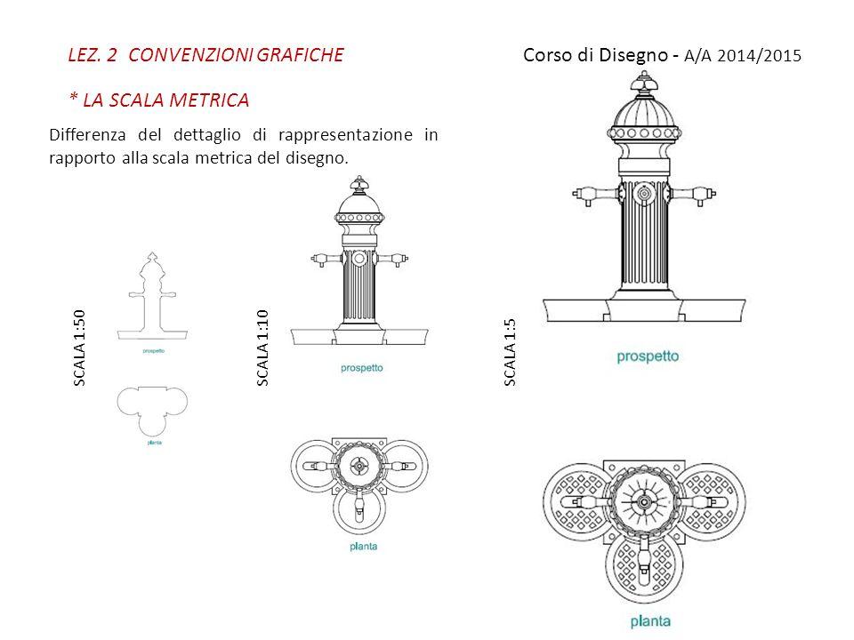 LEZ. 2 CONVENZIONI GRAFICHE * LA SCALA METRICA