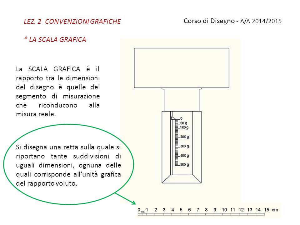 LEZ. 2 CONVENZIONI GRAFICHE * LA SCALA GRAFICA