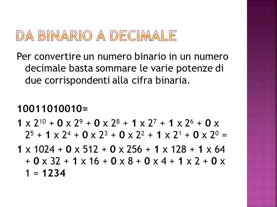 Da binario a decimale