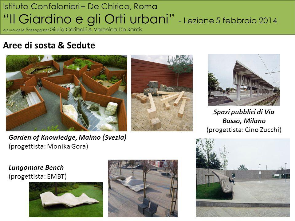 Istituto Confalonieri – De Chirico, Roma Il Giardino e gli Orti urbani - Lezione 5 febbraio 2014 a cura delle Paesaggiste: Giulia Ceribelli & Veronica De Santis