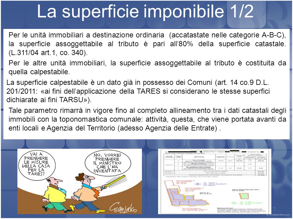 La superficie imponibile 1/2