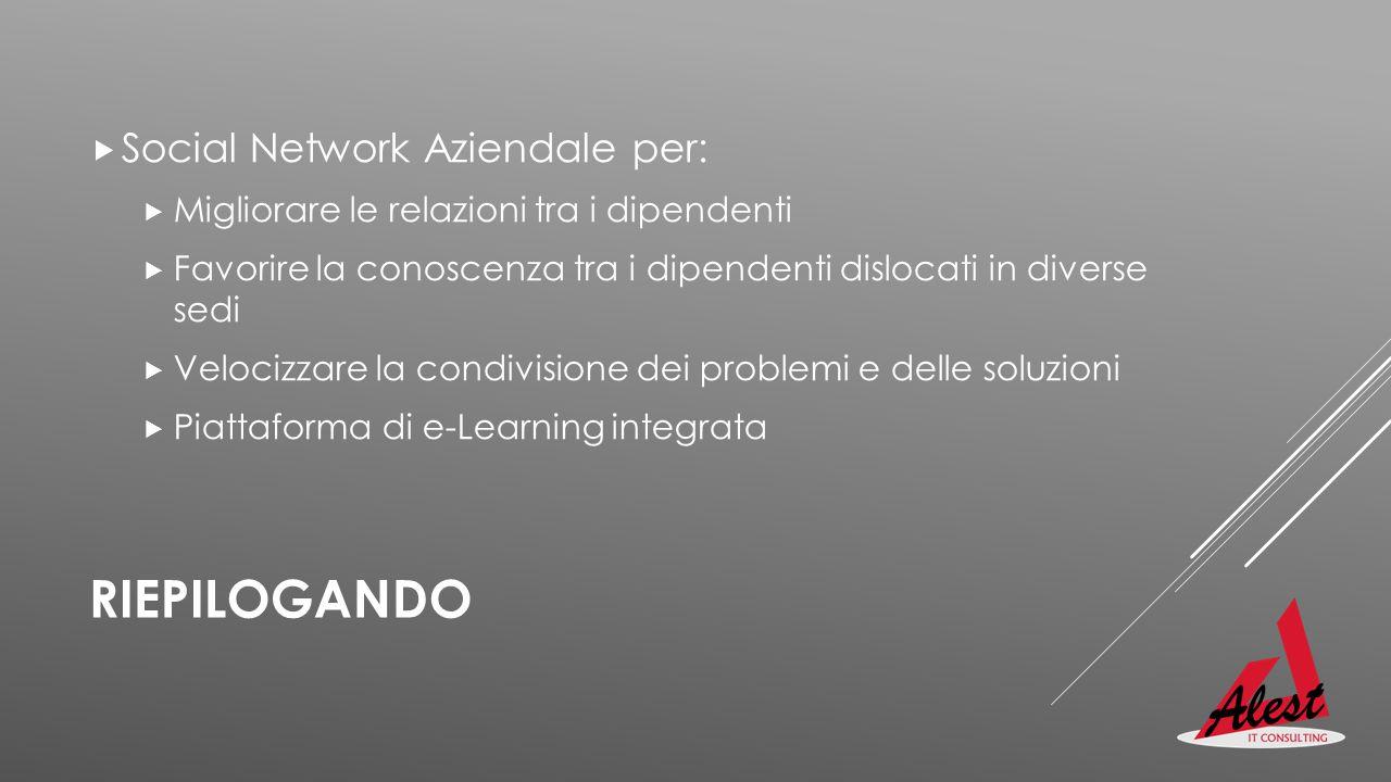 RIEPILOGANDO Social Network Aziendale per: