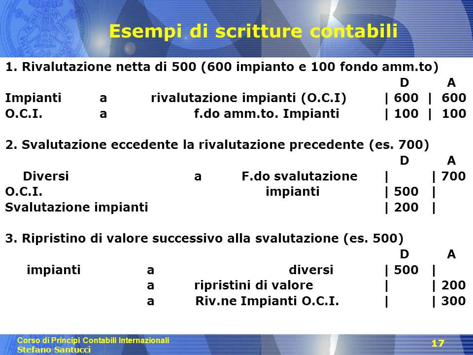 Esempi di scritture contabili