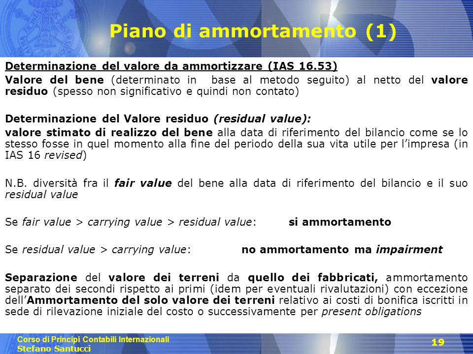 Piano di ammortamento (1)