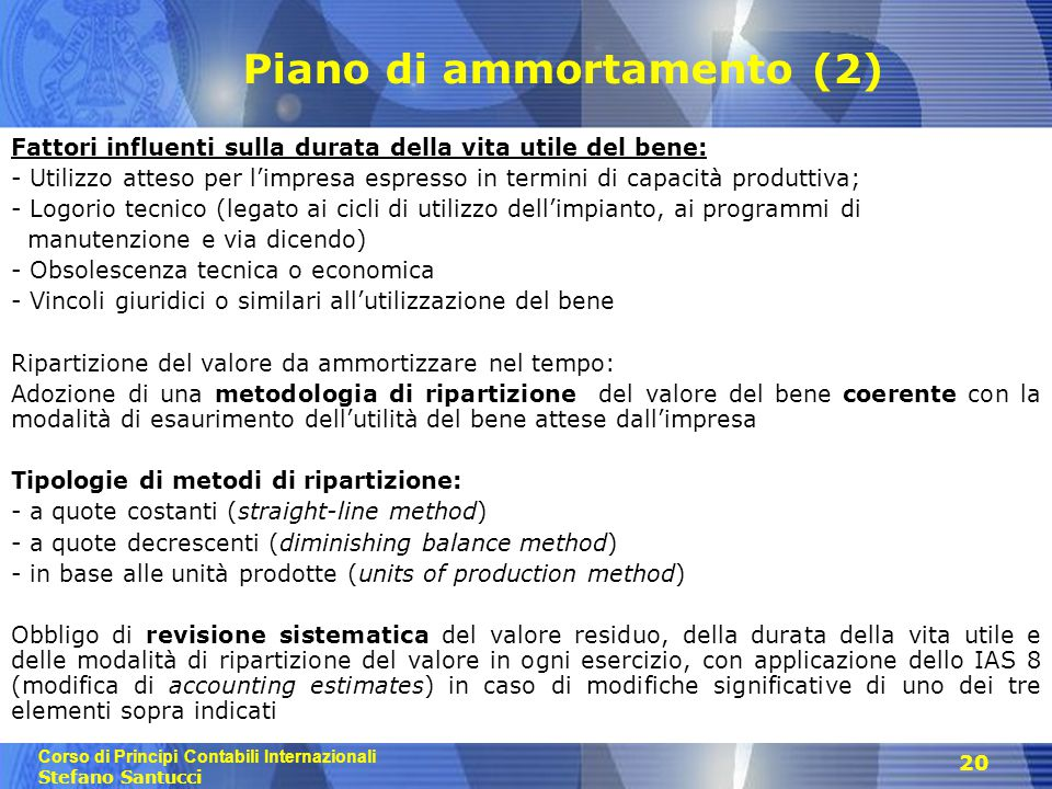 Piano di ammortamento (2)