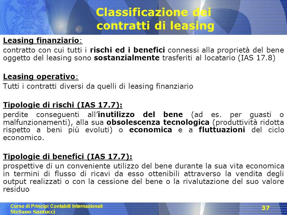 Classificazione dei contratti di leasing