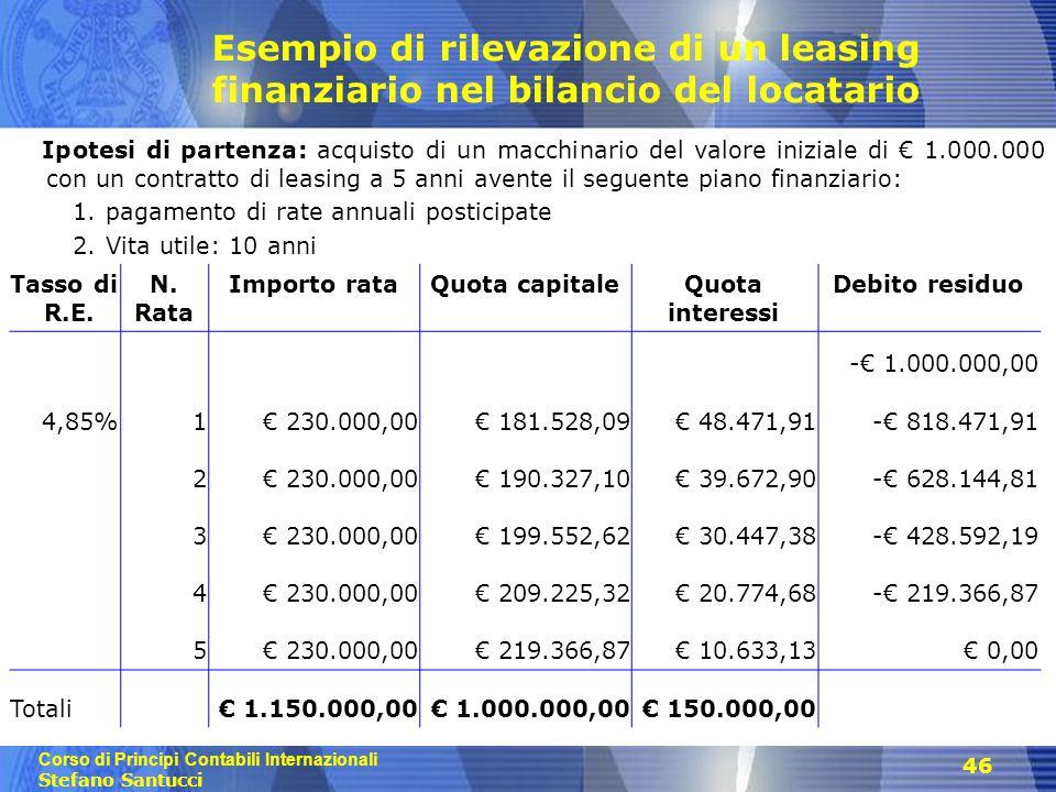 Esempio di rilevazione di un leasing finanziario nel bilancio del locatario