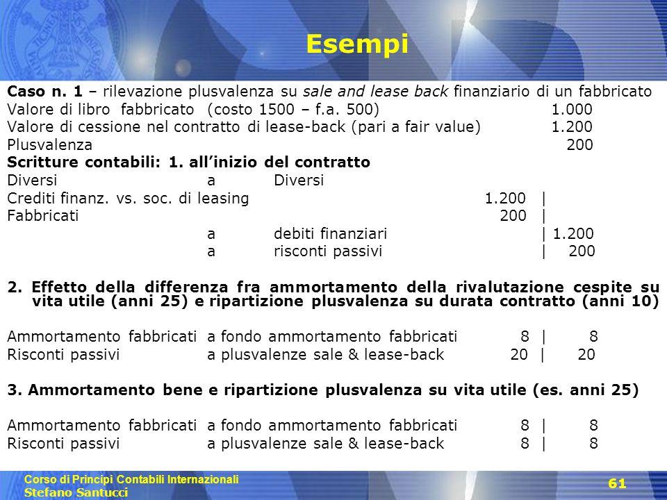 Esempi Caso n. 1 – rilevazione plusvalenza su sale and lease back finanziario di un fabbricato.