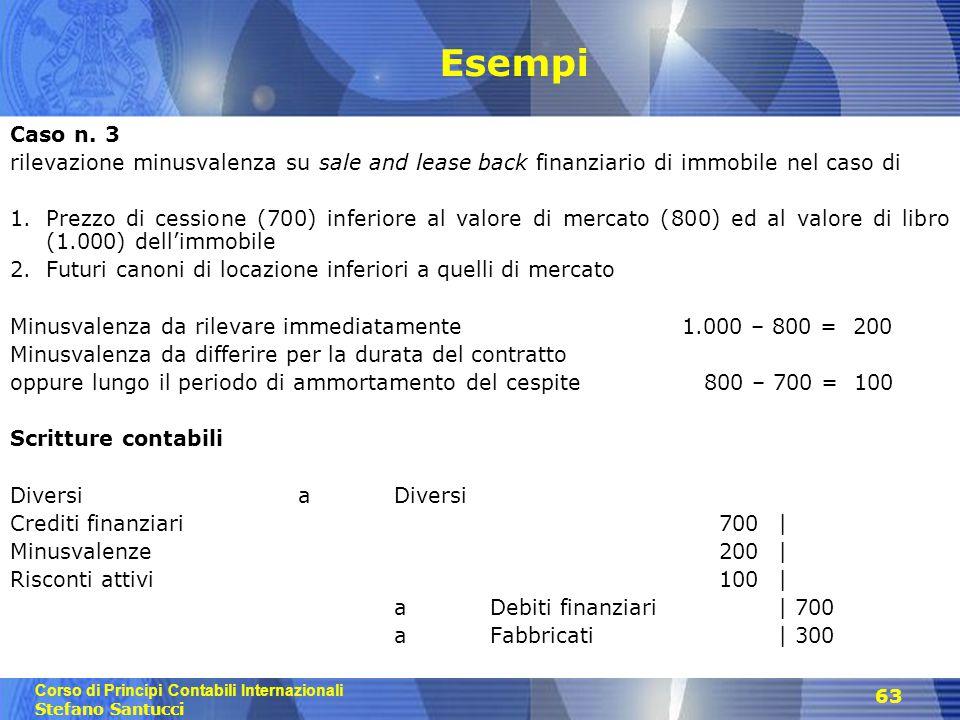Esempi Caso n. 3. rilevazione minusvalenza su sale and lease back finanziario di immobile nel caso di.