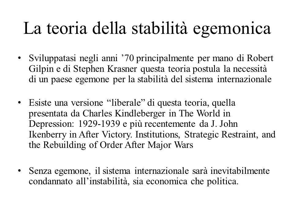 La teoria della stabilità egemonica