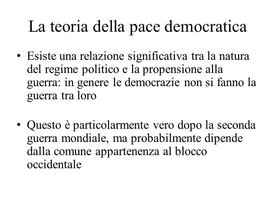 La teoria della pace democratica