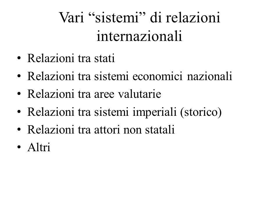 Vari sistemi di relazioni internazionali