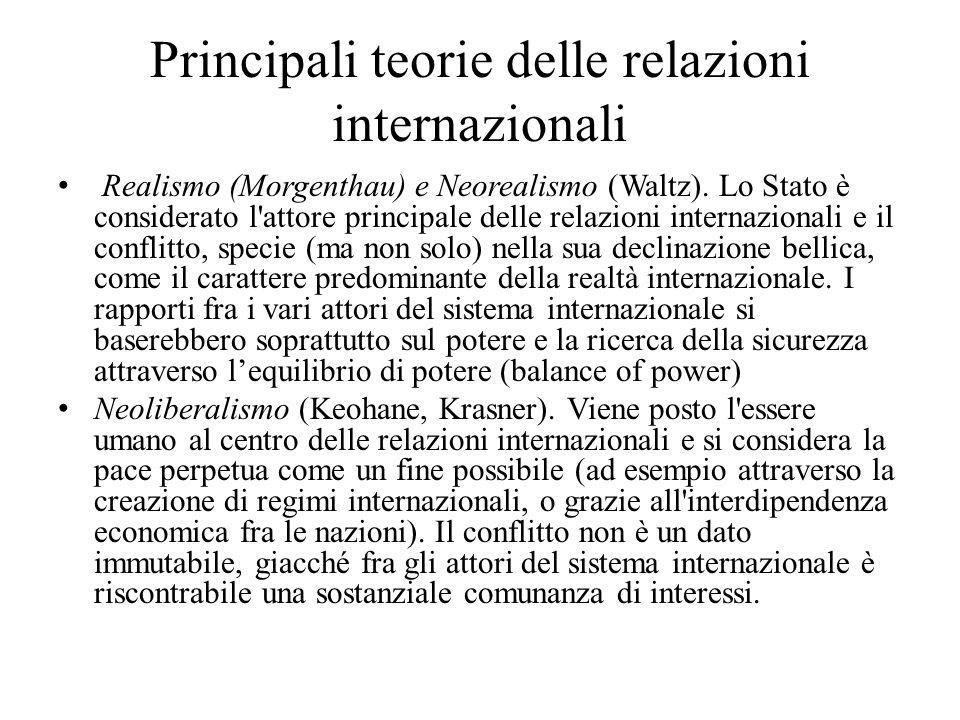 Principali teorie delle relazioni internazionali