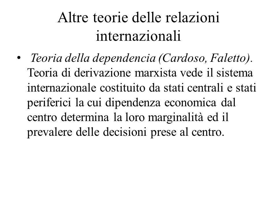 Altre teorie delle relazioni internazionali