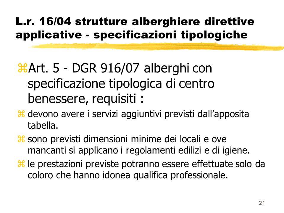 L.r. 16/04 strutture alberghiere direttive applicative - specificazioni tipologiche
