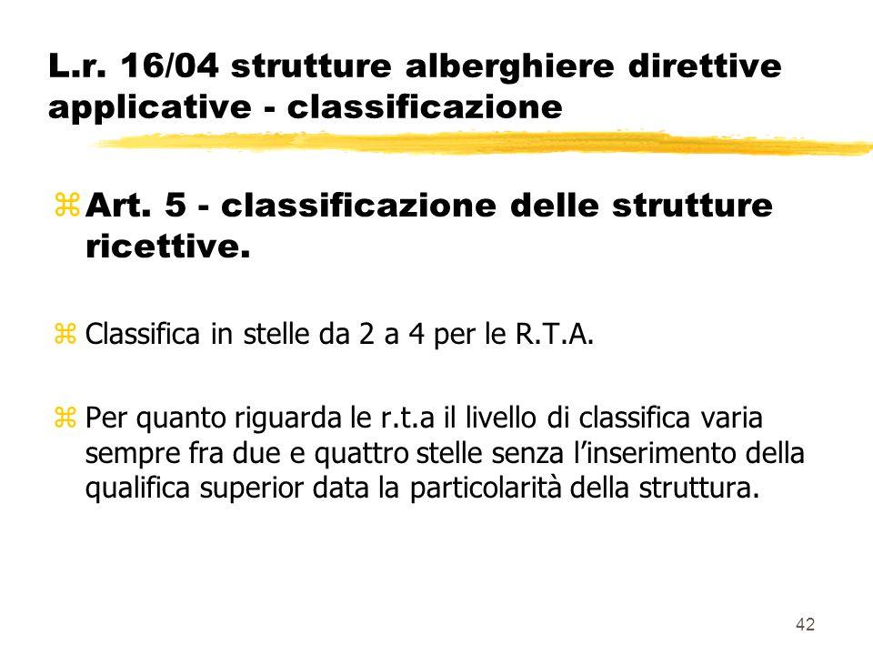 Art. 5 - classificazione delle strutture ricettive.
