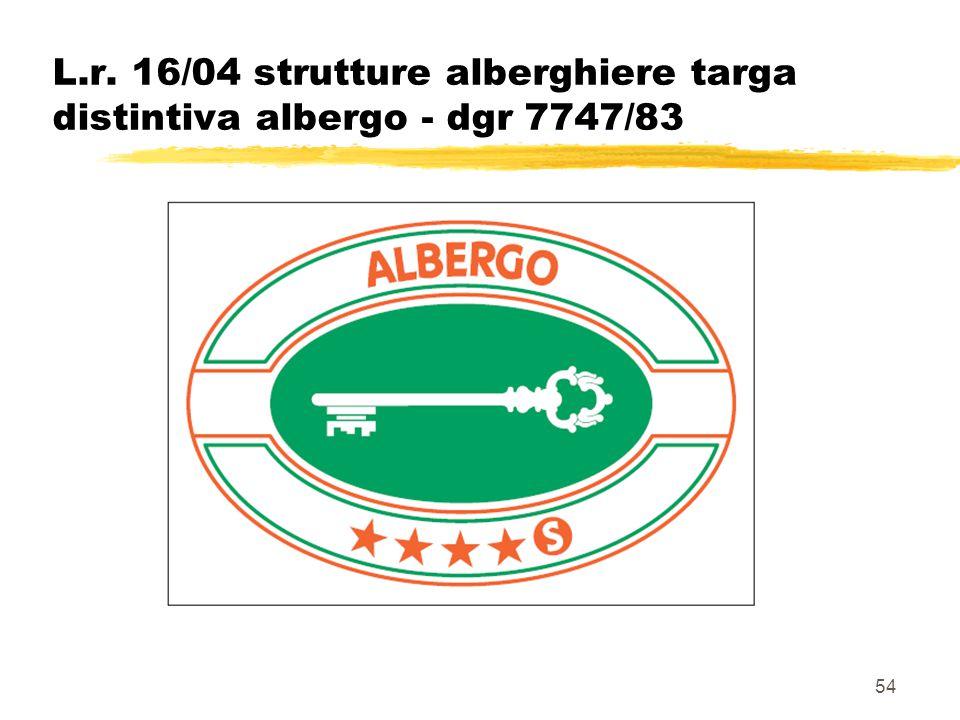 L.r. 16/04 strutture alberghiere targa distintiva albergo - dgr 7747/83