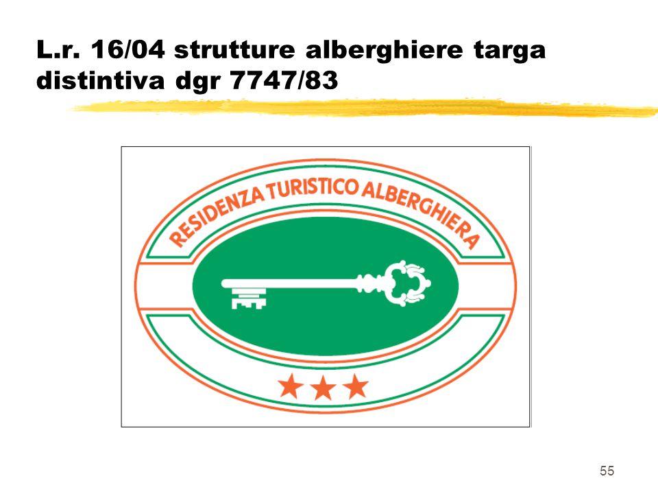 L.r. 16/04 strutture alberghiere targa distintiva dgr 7747/83