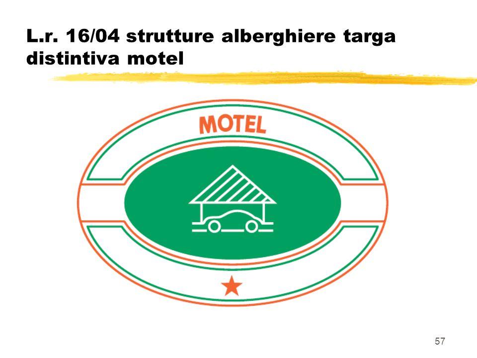 L.r. 16/04 strutture alberghiere targa distintiva motel