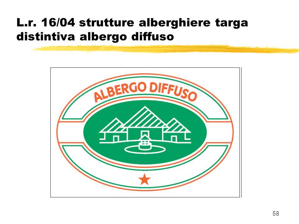 L.r. 16/04 strutture alberghiere targa distintiva albergo diffuso