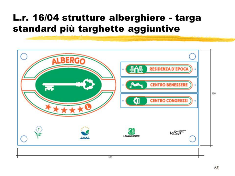 L.r. 16/04 strutture alberghiere - targa standard più targhette aggiuntive