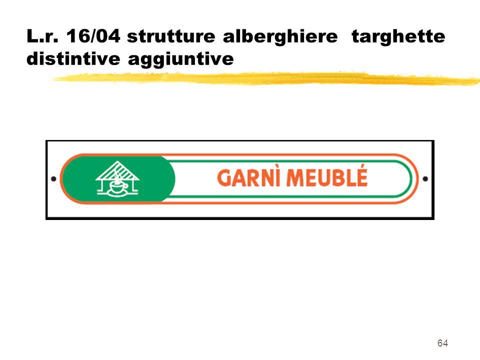 L.r. 16/04 strutture alberghiere targhette distintive aggiuntive