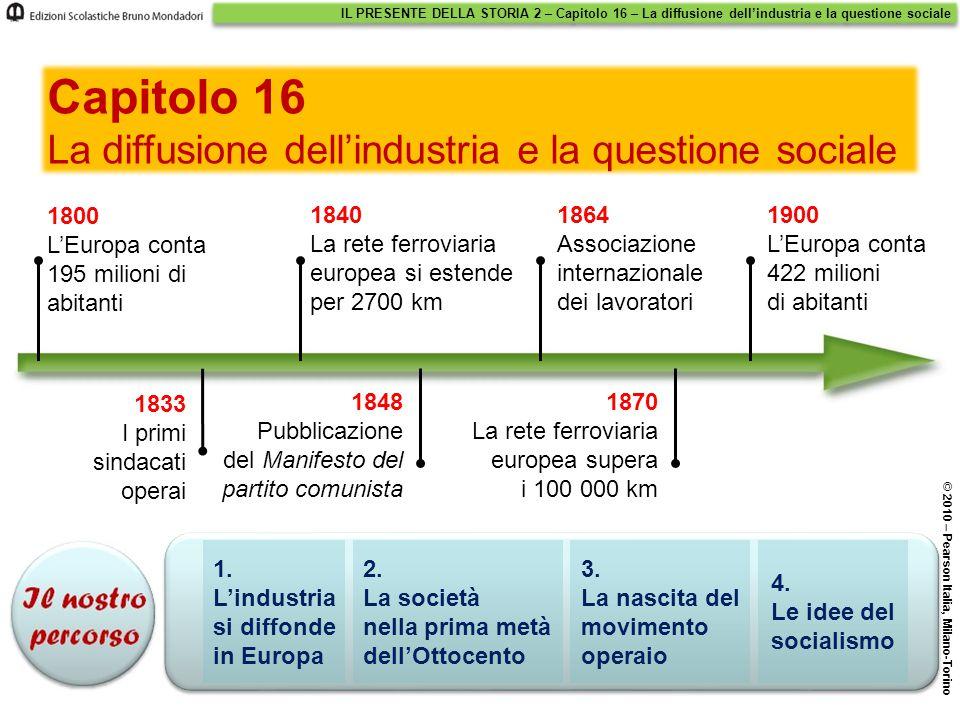 Capitolo 16 La diffusione dell'industria e la questione sociale 1800