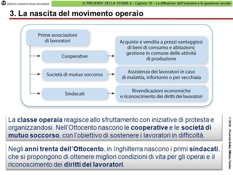 3. La nascita del movimento operaio