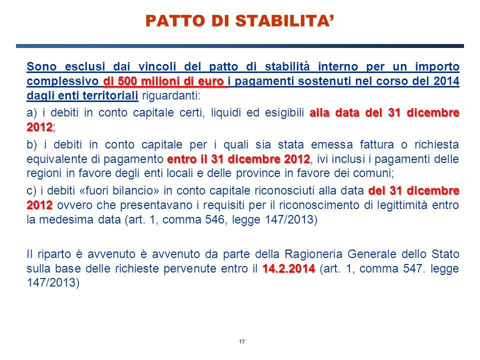 PATTO DI STABILITA'