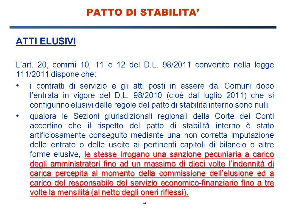 PATTO DI STABILITA' ATTI ELUSIVI