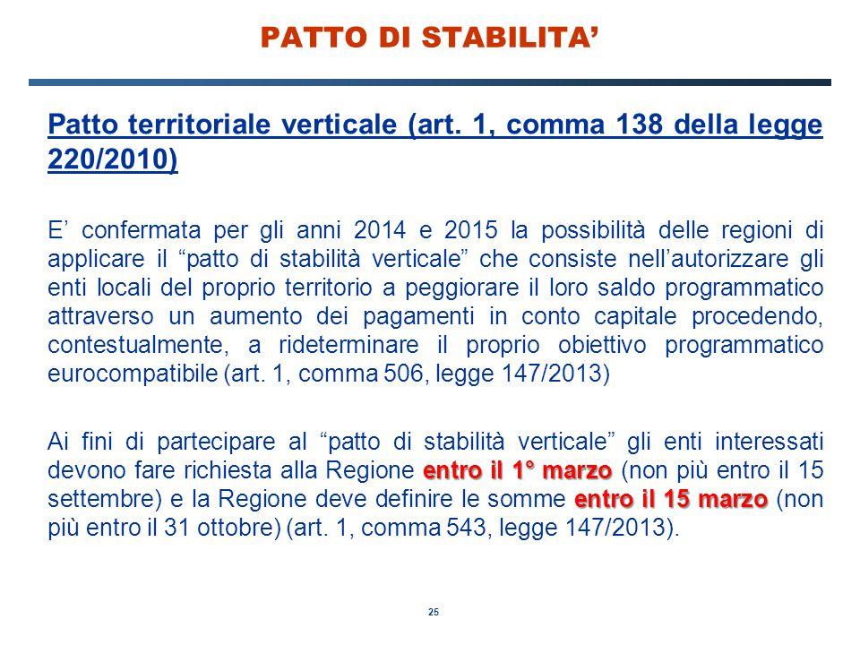 Patto territoriale verticale (art. 1, comma 138 della legge 220/2010)