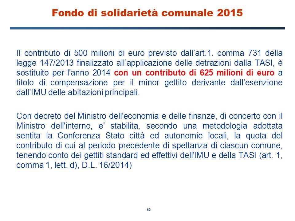 Fondo di solidarietà comunale 2015