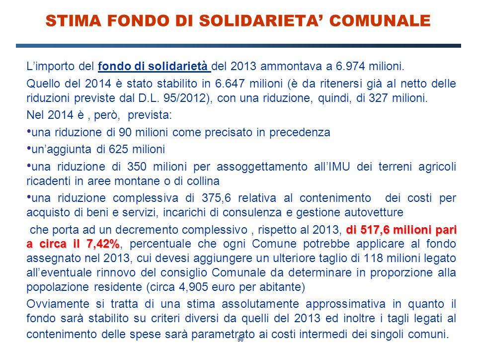 STIMA FONDO DI SOLIDARIETA' COMUNALE