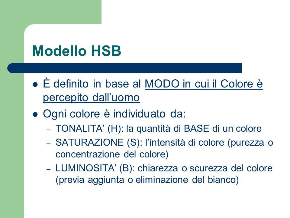 Modello HSB È definito in base al MODO in cui il Colore è percepito dall'uomo. Ogni colore è individuato da: