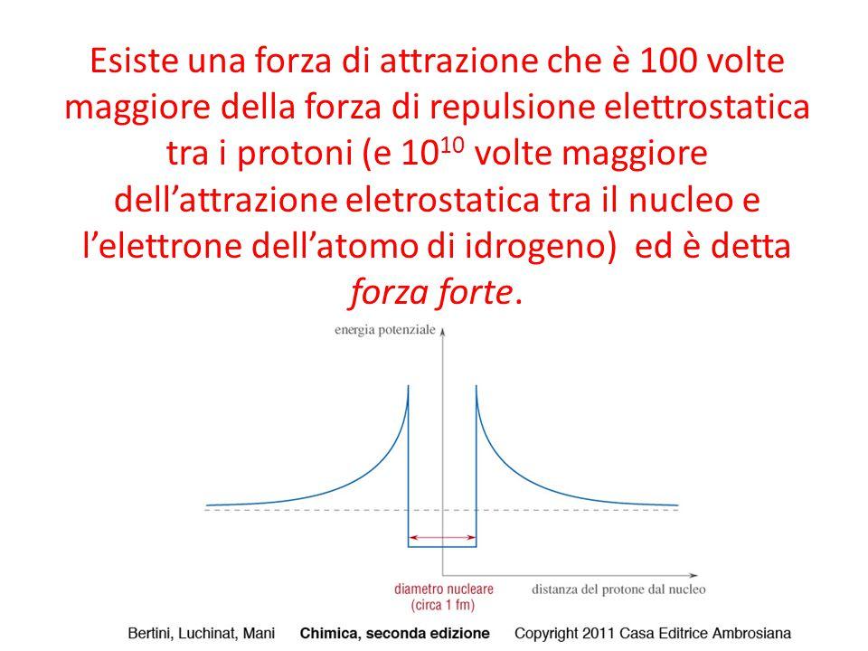 Esiste una forza di attrazione che è 100 volte maggiore della forza di repulsione elettrostatica tra i protoni (e 1010 volte maggiore dell'attrazione eletrostatica tra il nucleo e l'elettrone dell'atomo di idrogeno) ed è detta forza forte.