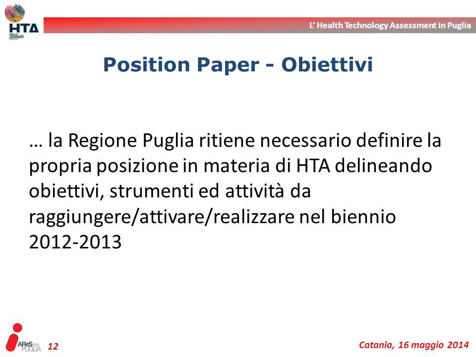 Position Paper - Obiettivi